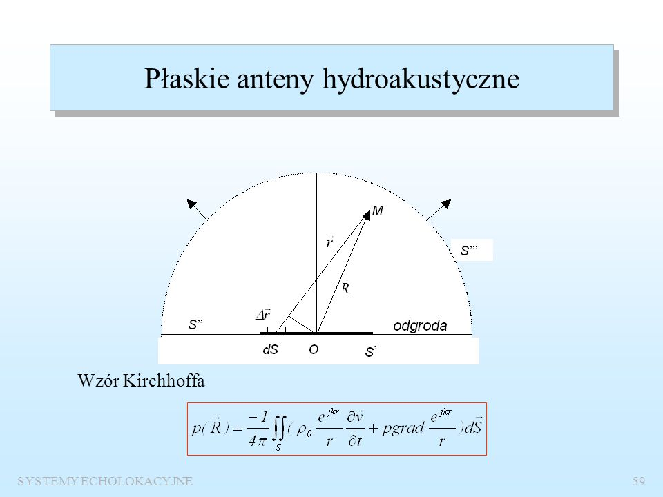 Płaskie anteny hydroakustyczne