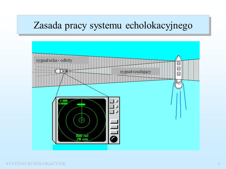 Zasada pracy systemu echolokacyjnego