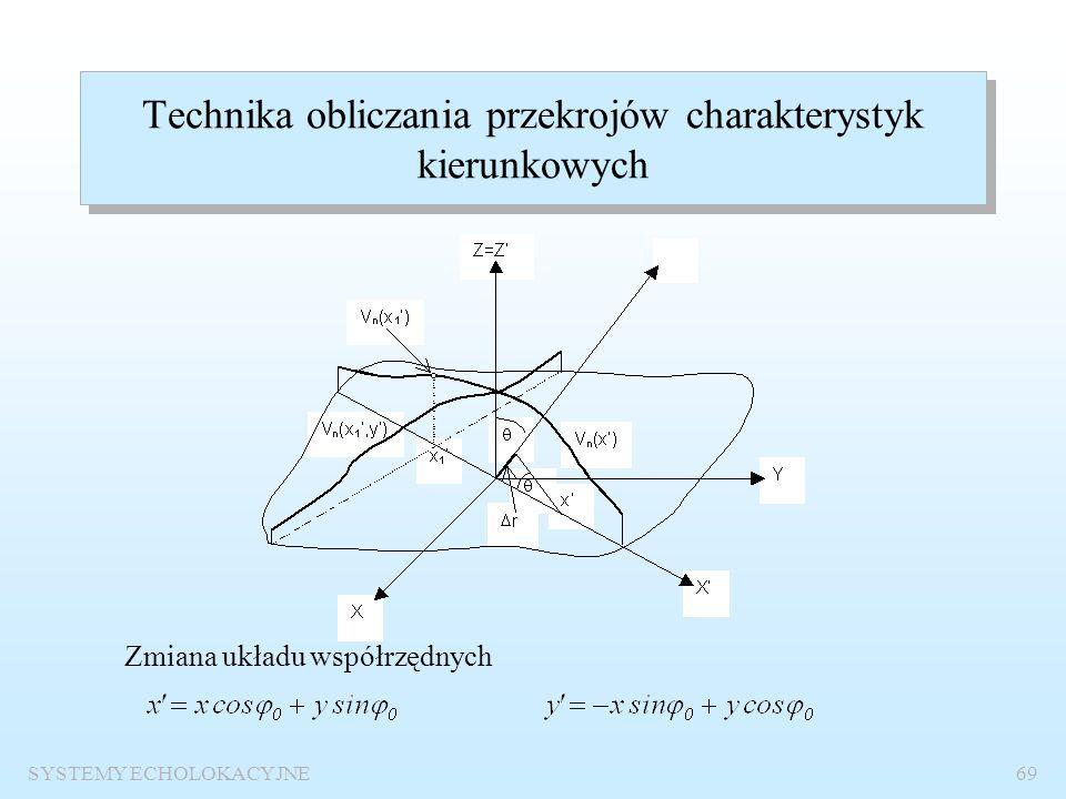 Technika obliczania przekrojów charakterystyk kierunkowych
