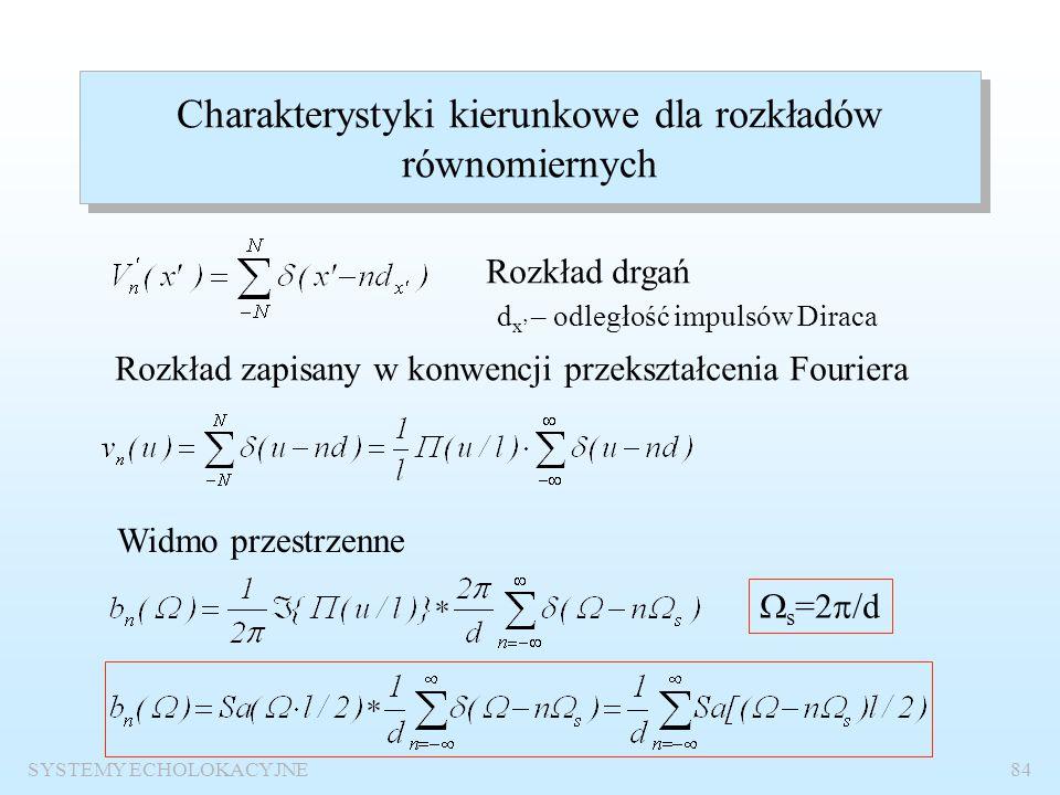 Charakterystyki kierunkowe dla rozkładów równomiernych