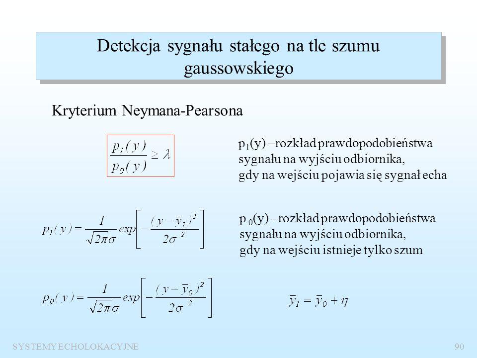Detekcja sygnału stałego na tle szumu gaussowskiego