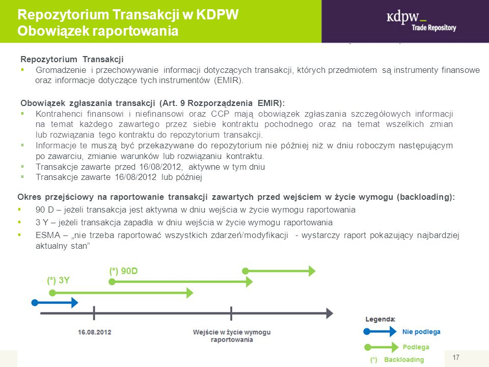 Repozytorium Transakcji w KDPW Obowiązek raportowania