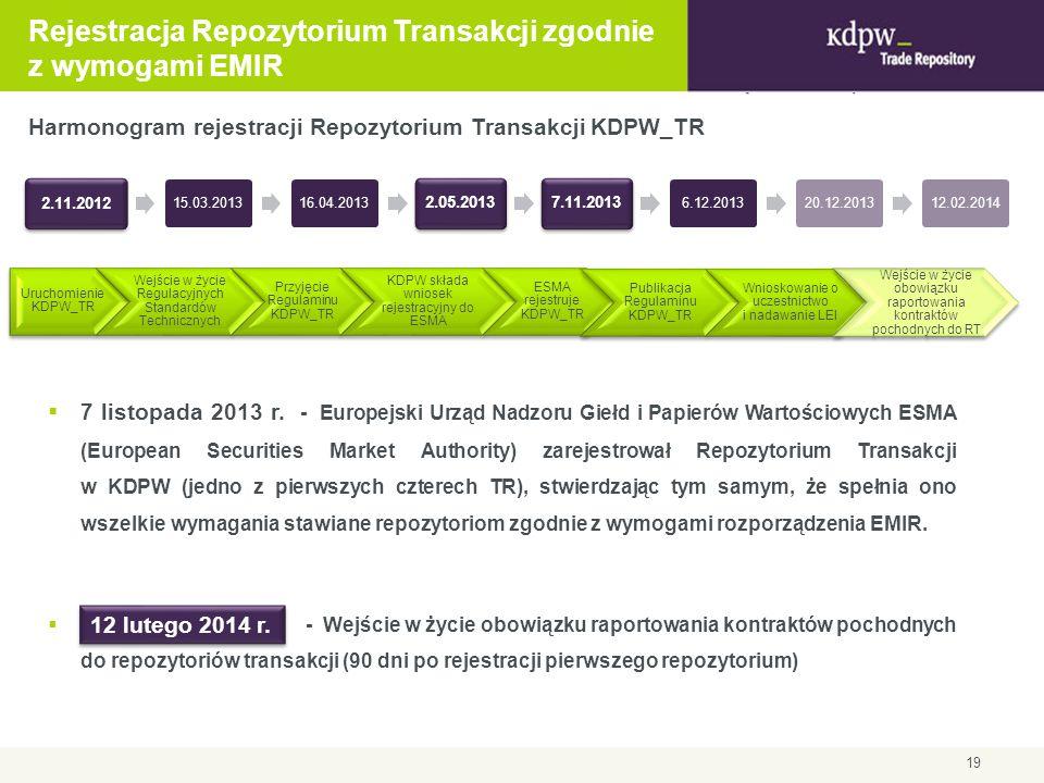 Rejestracja Repozytorium Transakcji zgodnie z wymogami EMIR