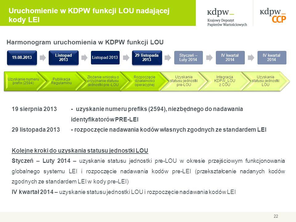 Uruchomienie w KDPW funkcji LOU nadającej kody LEI
