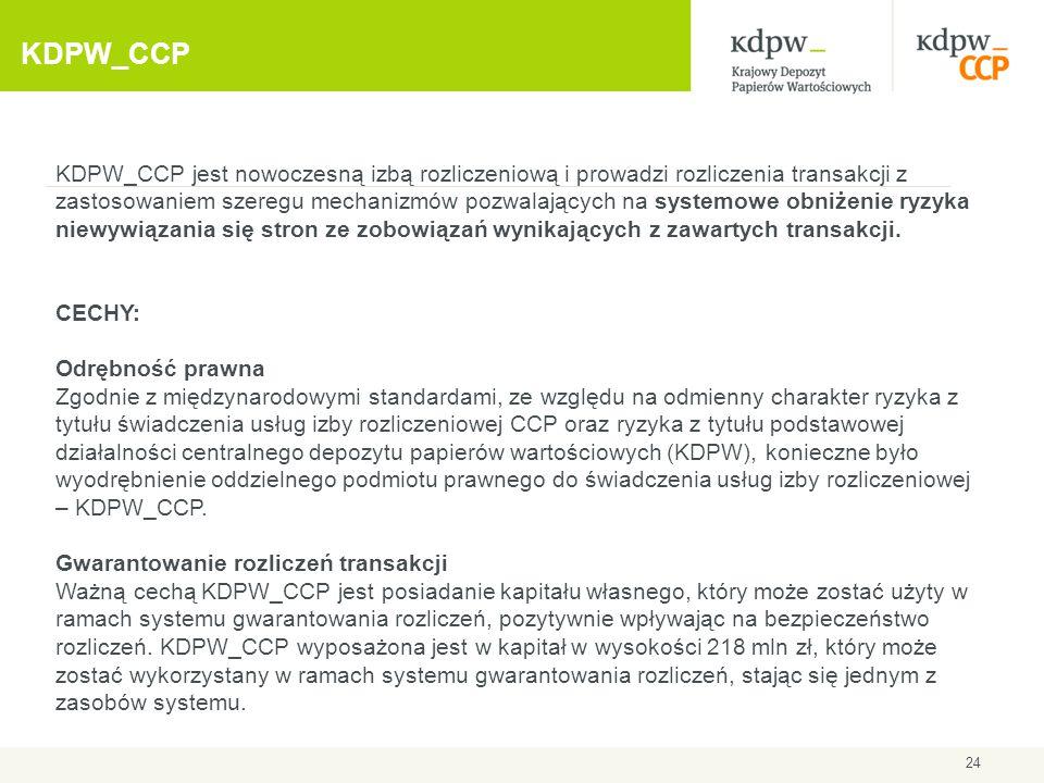 KDPW_CCP