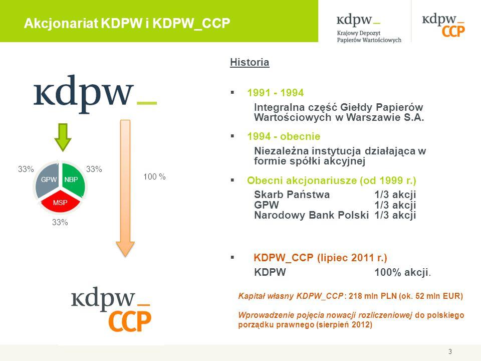 Akcjonariat KDPW i KDPW_CCP
