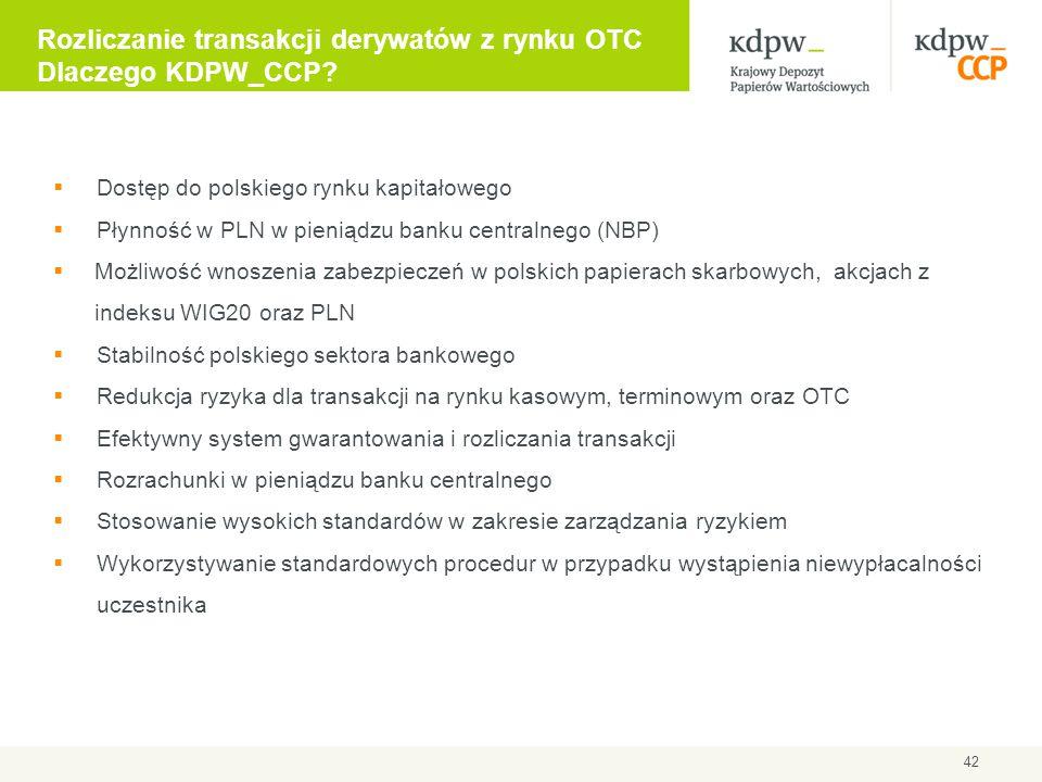 Rozliczanie transakcji derywatów z rynku OTC Dlaczego KDPW_CCP