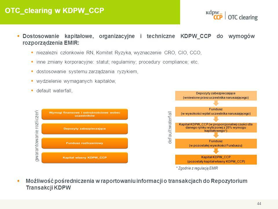 OTC_clearing w KDPW_CCP