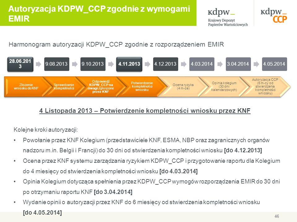 Autoryzacja KDPW_CCP zgodnie z wymogami EMIR