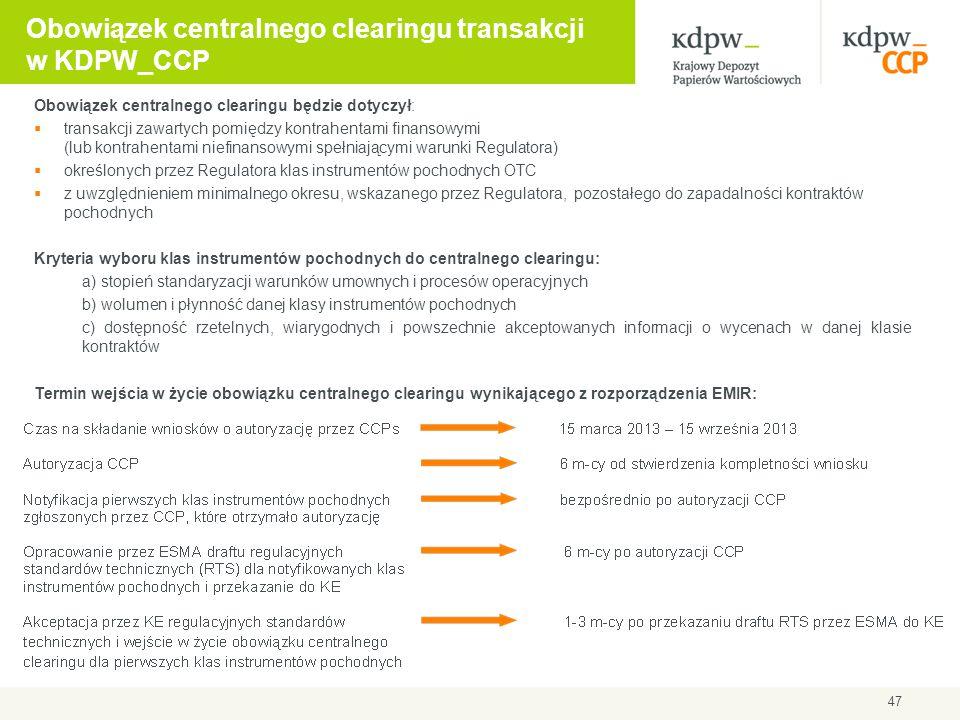 Obowiązek centralnego clearingu transakcji w KDPW_CCP