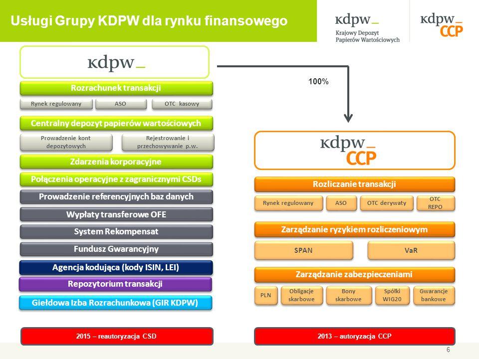 Usługi Grupy KDPW dla rynku finansowego