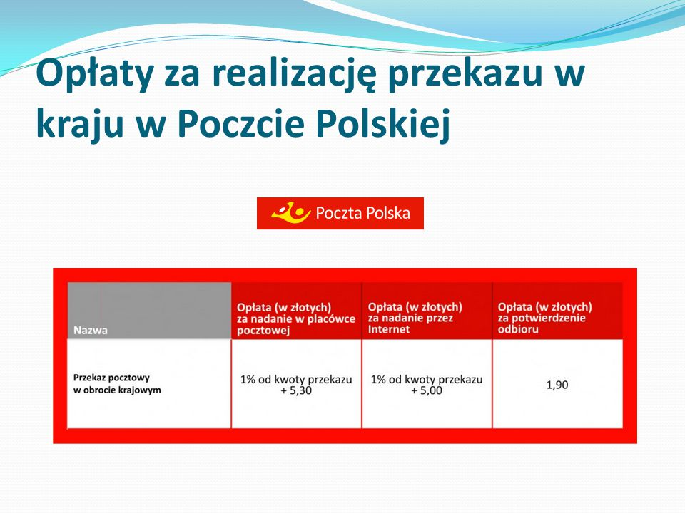 Opłaty za realizację przekazu w kraju w Poczcie Polskiej