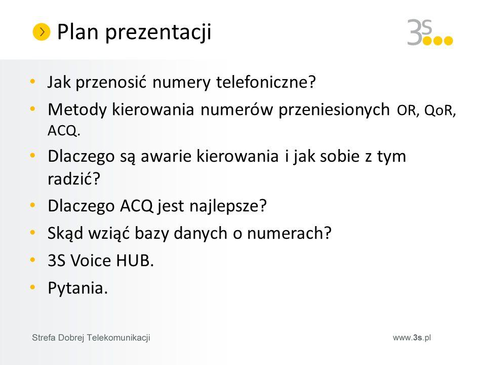 Plan prezentacji Jak przenosić numery telefoniczne