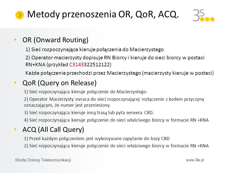 Metody przenoszenia OR, QoR, ACQ.