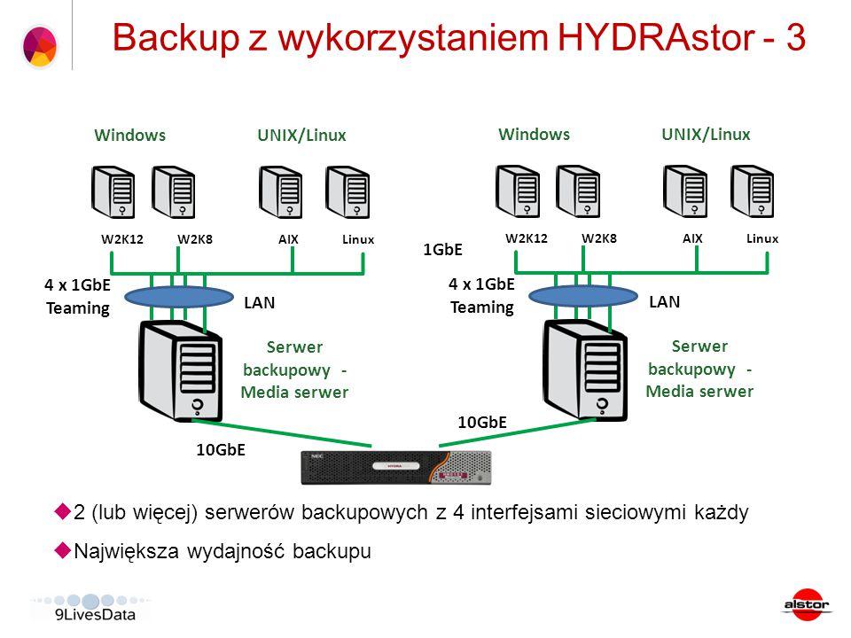 Backup z wykorzystaniem HYDRAstor - 3