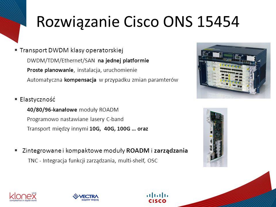 Rozwiązanie Cisco ONS 15454 Transport DWDM klasy operatorskiej