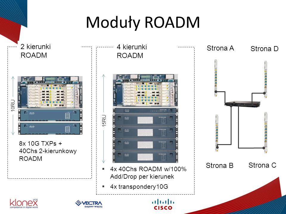 Moduły ROADM 2 kierunki ROADM 4 kierunki ROADM Strona A Strona D