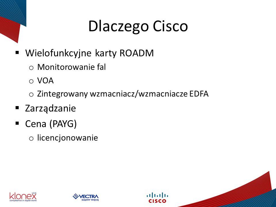 Dlaczego Cisco Wielofunkcyjne karty ROADM Zarządzanie Cena (PAYG)