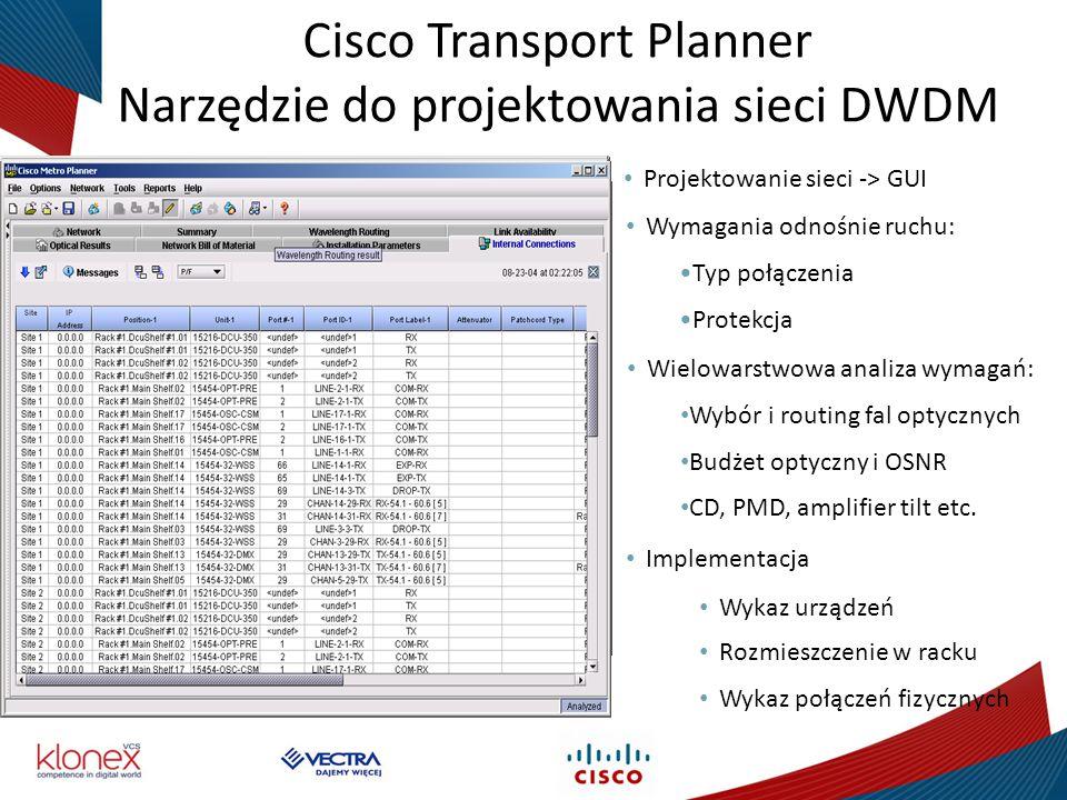Cisco Transport Planner Narzędzie do projektowania sieci DWDM