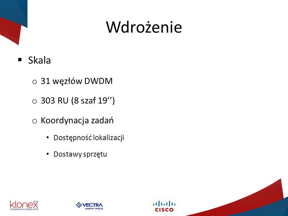 Wdrożenie Skala 31 węzłów DWDM 303 RU (8 szaf 19'') Koordynacja zadań
