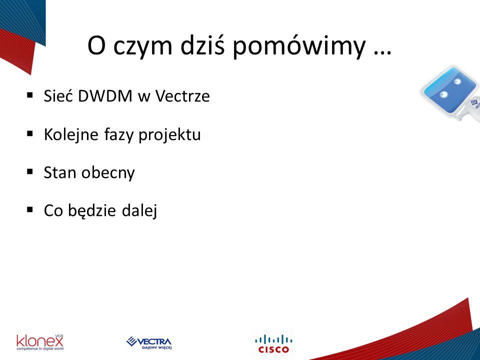 O czym dziś pomówimy … Sieć DWDM w Vectrze Kolejne fazy projektu