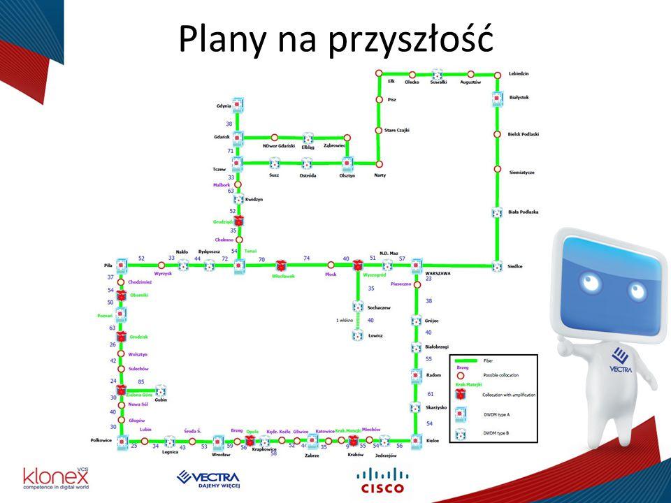 Plany na przyszłość Piotrek