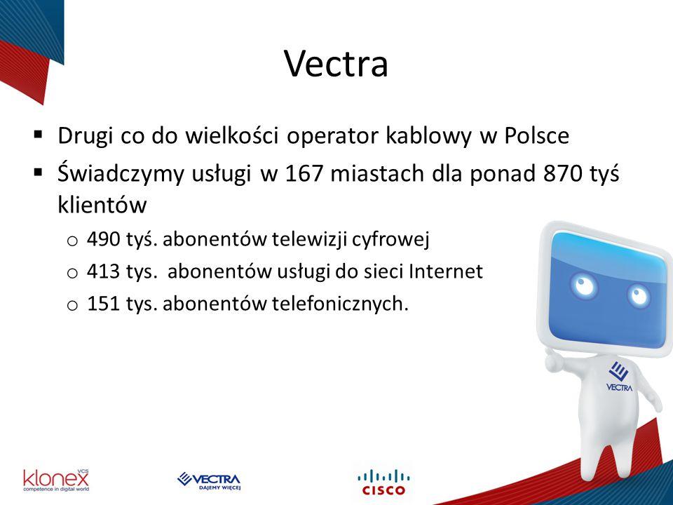 Vectra Drugi co do wielkości operator kablowy w Polsce