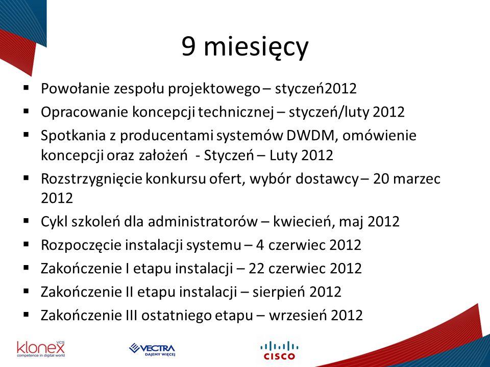 9 miesięcy Powołanie zespołu projektowego – styczeń2012