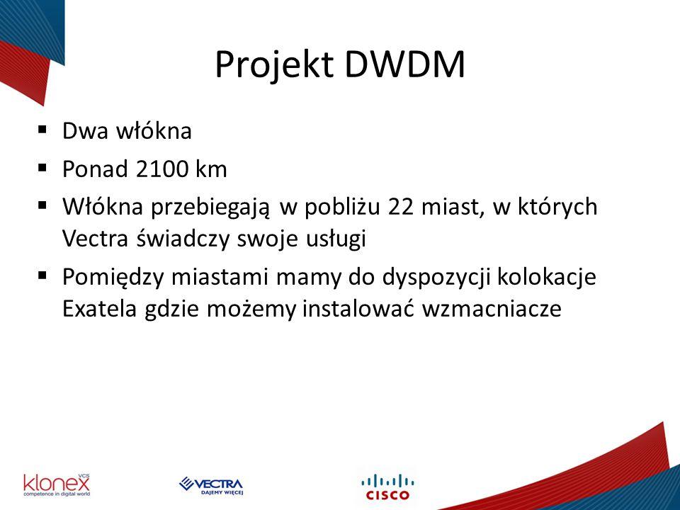 Projekt DWDM Dwa włókna Ponad 2100 km