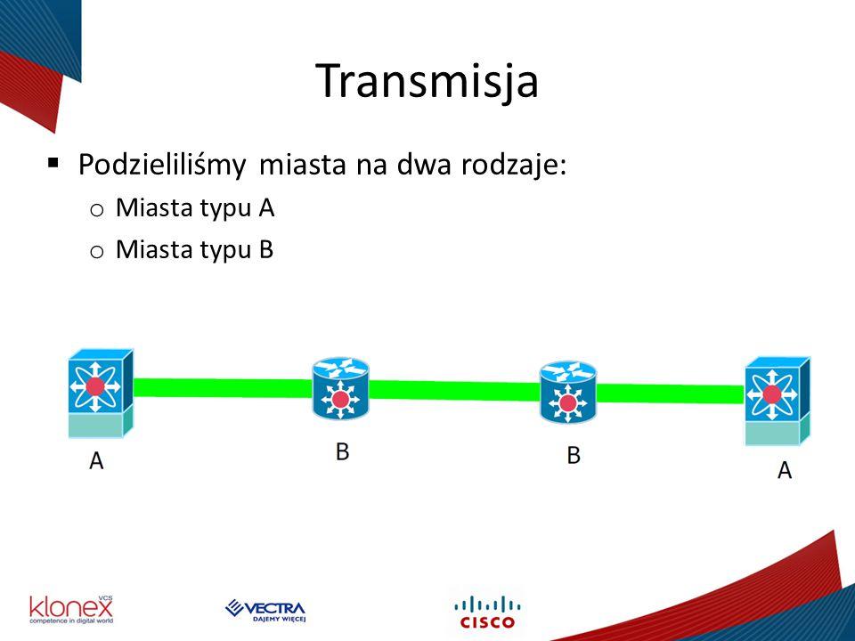 Transmisja Podzieliliśmy miasta na dwa rodzaje: Miasta typu A