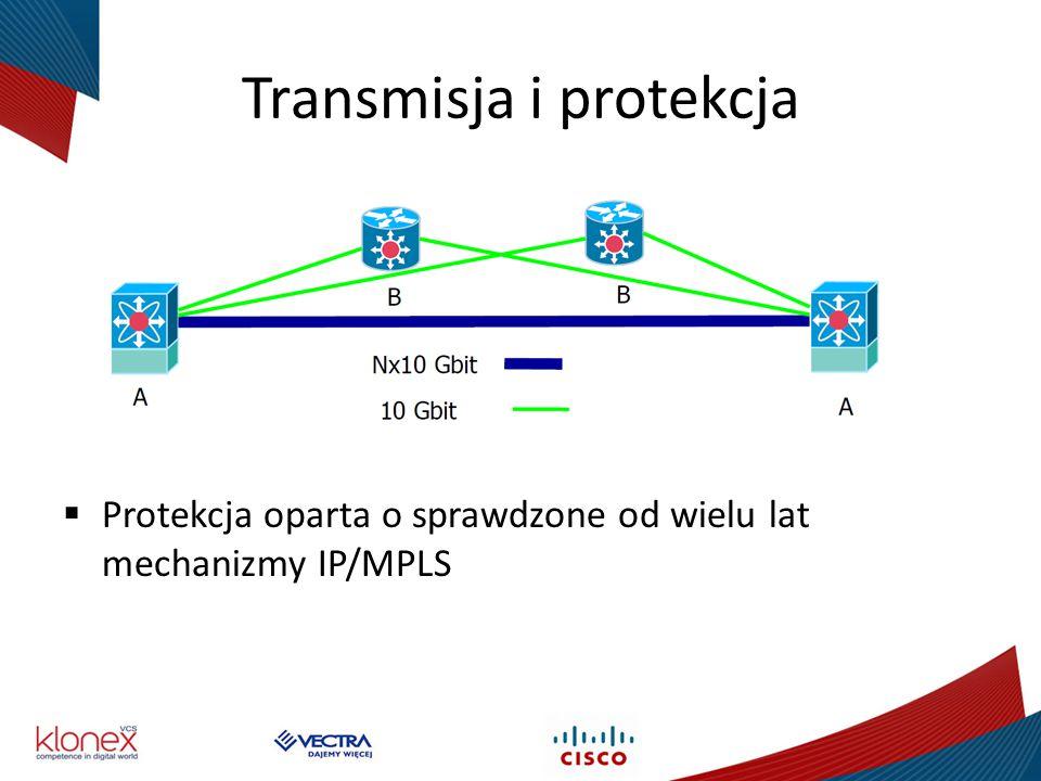 Transmisja i protekcja