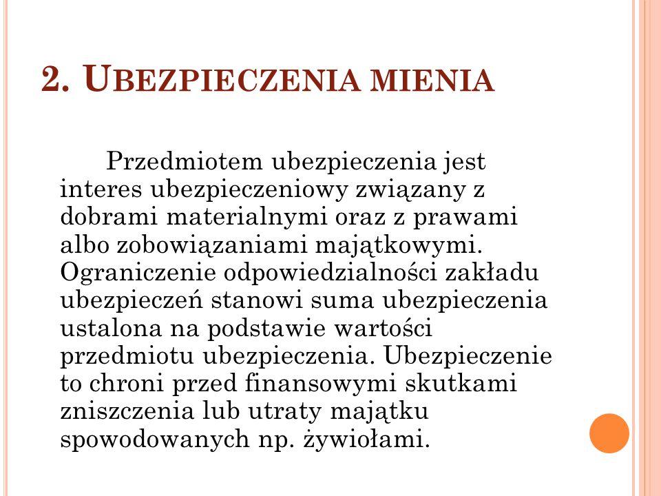 2. Ubezpieczenia mienia