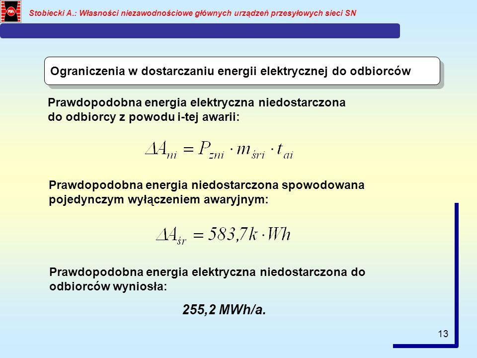 Ograniczenia w dostarczaniu energii elektrycznej do odbiorców