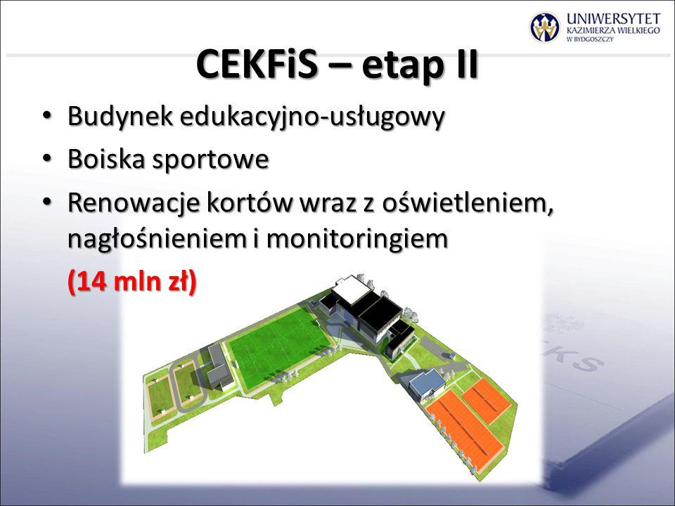 CEKFiS – etap II Budynek edukacyjno-usługowy Boiska sportowe