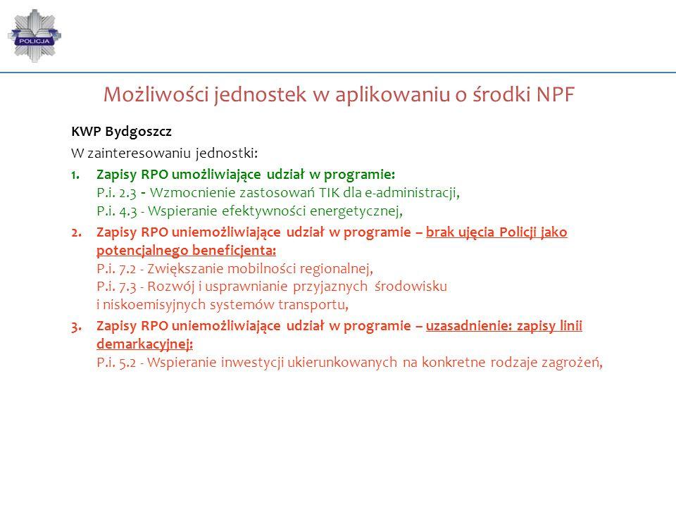 Możliwości jednostek w aplikowaniu o środki NPF