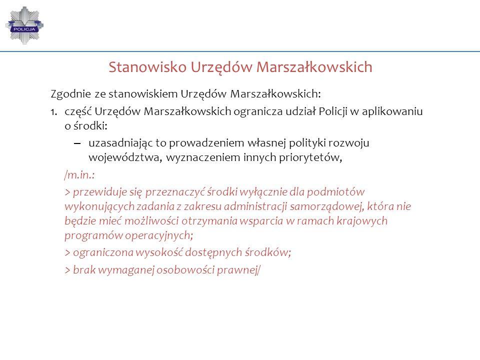 Stanowisko Urzędów Marszałkowskich