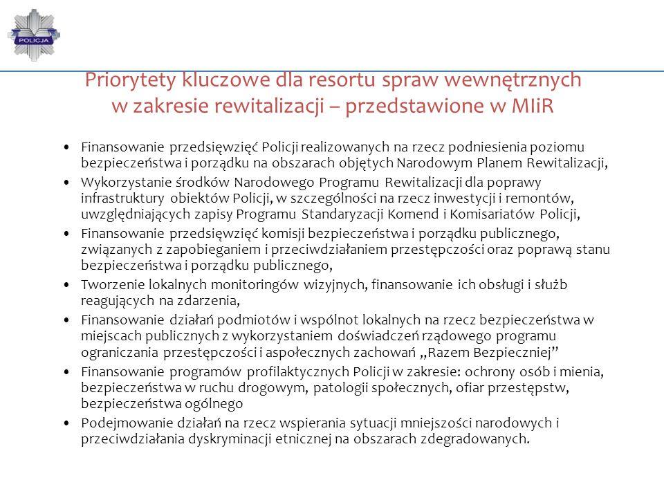 Priorytety kluczowe dla resortu spraw wewnętrznych w zakresie rewitalizacji – przedstawione w MIiR