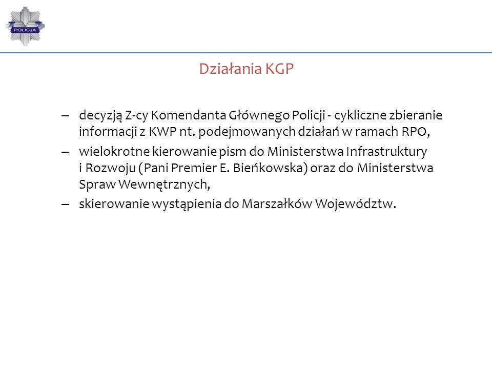 Działania KGP decyzją Z-cy Komendanta Głównego Policji - cykliczne zbieranie informacji z KWP nt. podejmowanych działań w ramach RPO,
