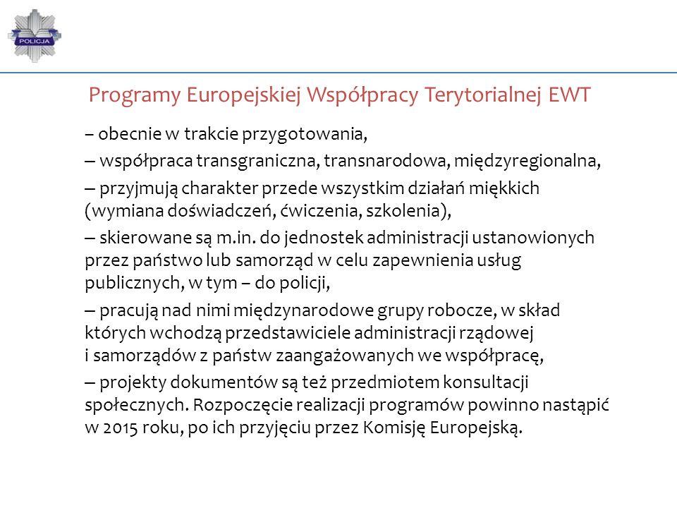 Programy Europejskiej Współpracy Terytorialnej EWT