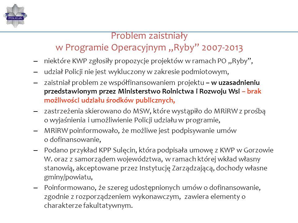 """Problem zaistniały w Programie Operacyjnym """"Ryby 2007-2013"""