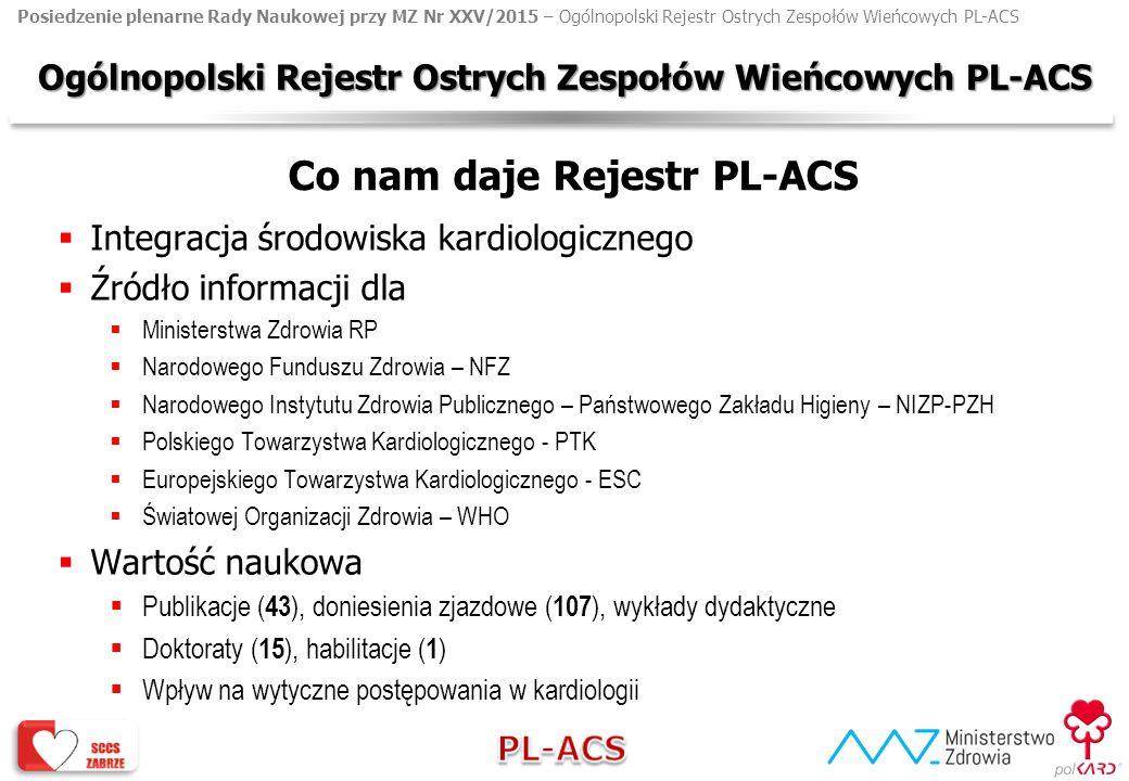 Ogólnopolski Rejestr Ostrych Zespołów Wieńcowych PL-ACS