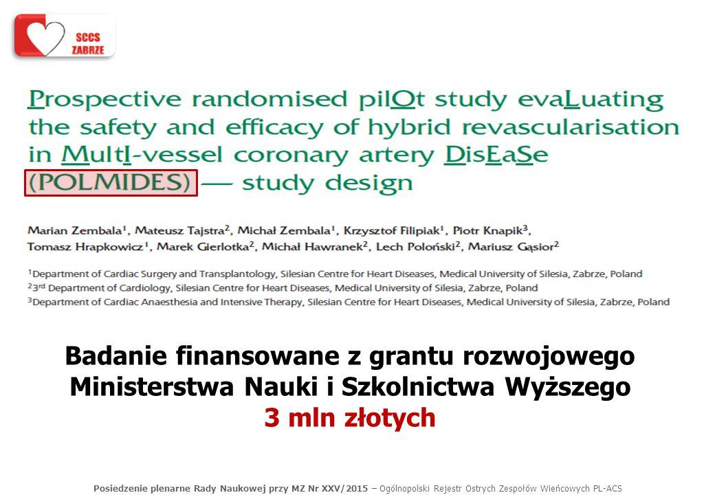 Badanie finansowane z grantu rozwojowego Ministerstwa Nauki i Szkolnictwa Wyższego