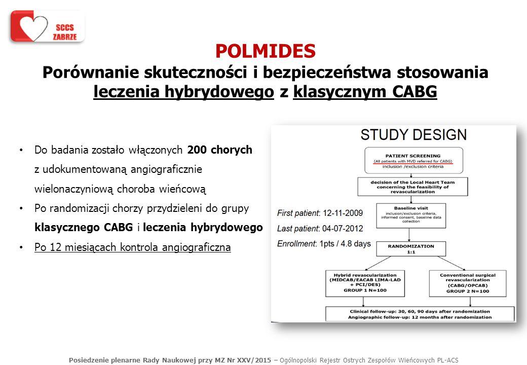 POLMIDES Porównanie skuteczności i bezpieczeństwa stosowania leczenia hybrydowego z klasycznym CABG.