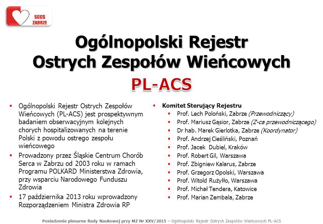 Ogólnopolski Rejestr Ostrych Zespołów Wieńcowych