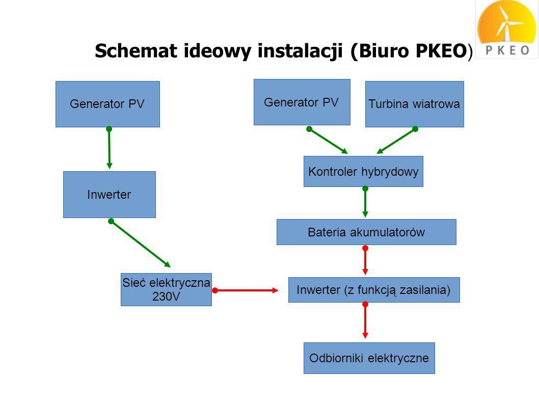 Schemat ideowy instalacji (Biuro PKEO)