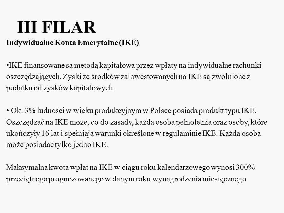 III FILAR Indywidualne Konta Emerytalne (IKE)