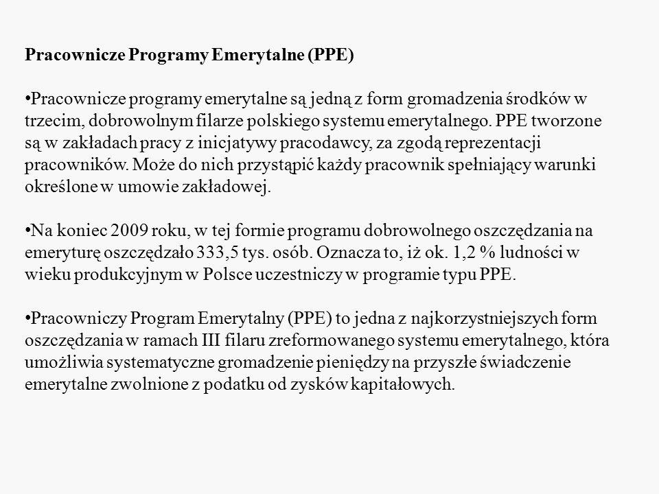 Pracownicze Programy Emerytalne (PPE)