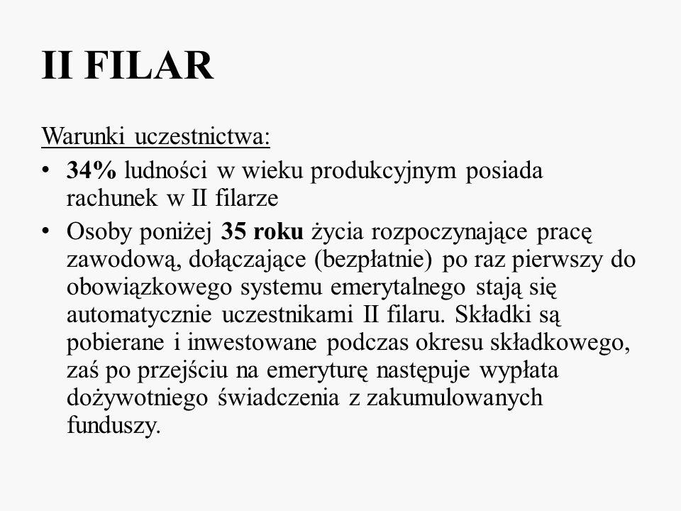 II FILAR Warunki uczestnictwa: