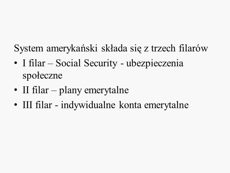 System amerykański składa się z trzech filarów