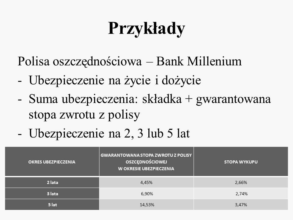 Przykłady Polisa oszczędnościowa – Bank Millenium